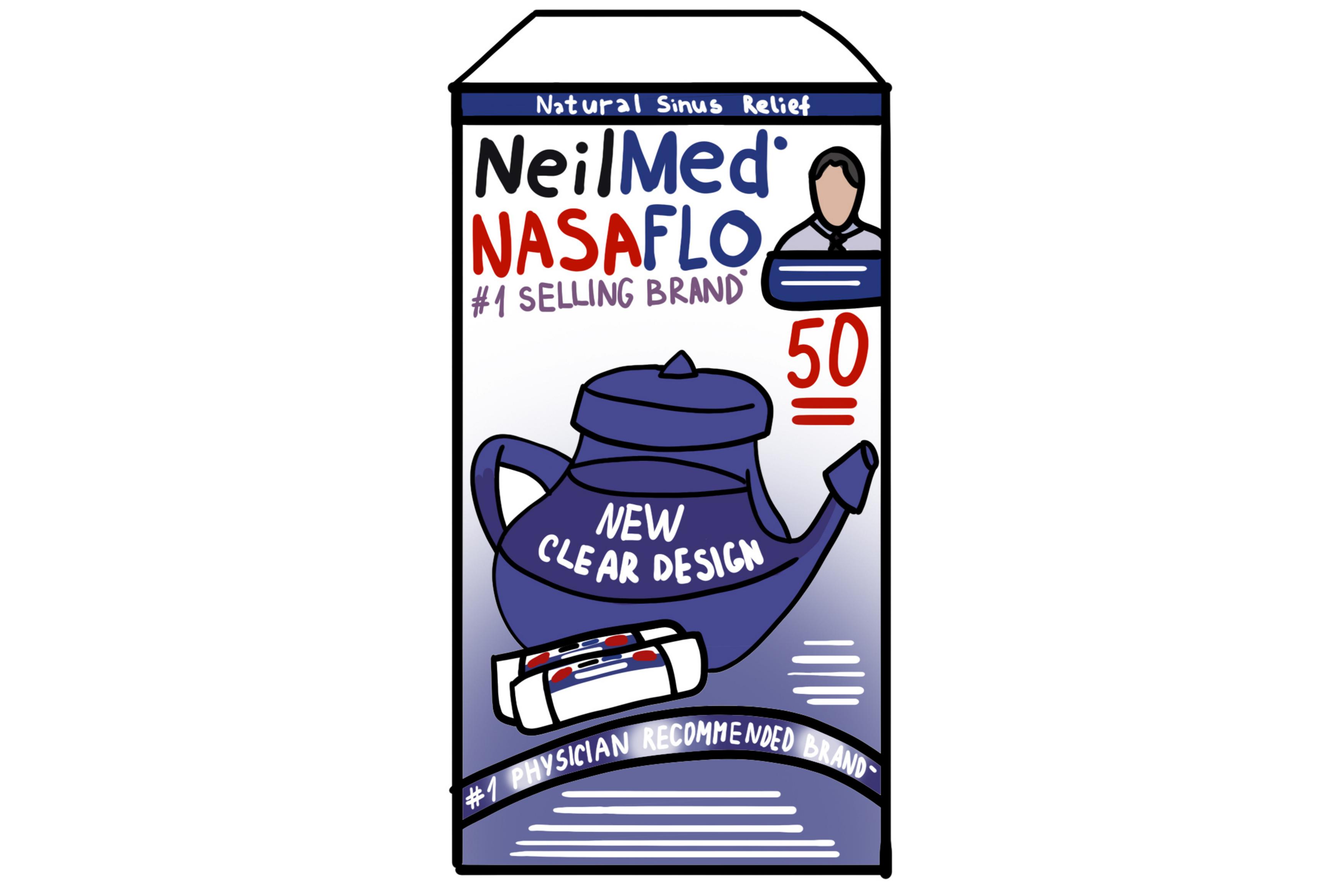NeilMed® NasaFlo® Neti Pot: Neti-Pot or Neti-Not? A Review on the Allergic Rhinitis Treatment
